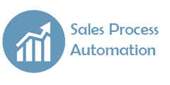 Salesprocessautomation